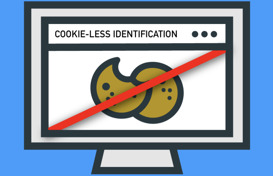 Cookieless Identification